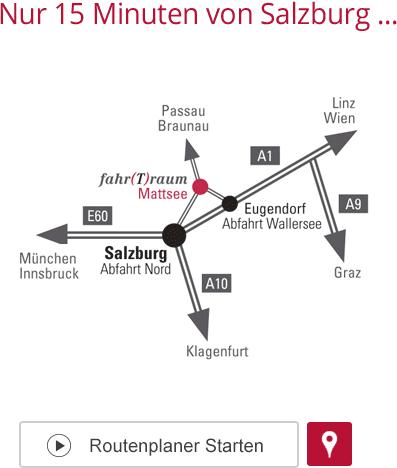 Die Ferdinand Porsche Erlebniswelten In Mattsee